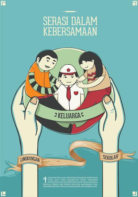 Poster Pendidikan Keluarga Serasi