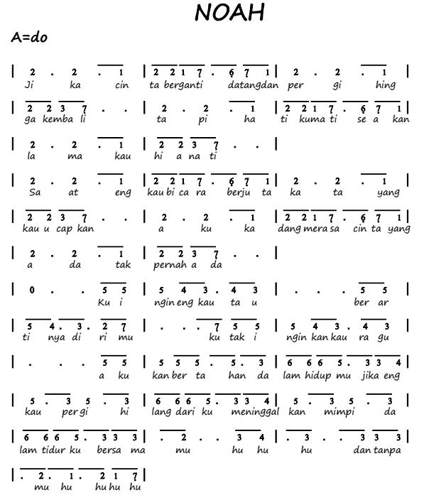 Not Angka Pianika Lagu Berartinya Dirimu - NOAH