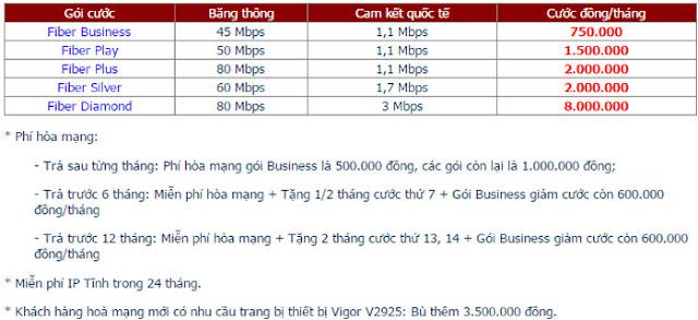 Lắp Mạng Internet FPT Phường Rạch Dừa 3