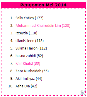 Top komentar blog Yumida Mei 2014