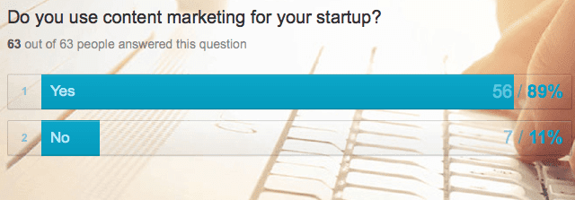 survey content marketing