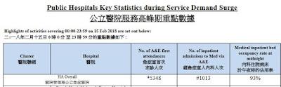 http://gia.info.gov.hk/general/201802/16/P2018021600287_278551_1_1518740538534.pdf