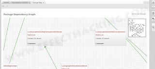 graph tutorial dexter Membedah Aplikasi Android