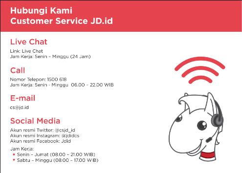 call center bank JD.ID