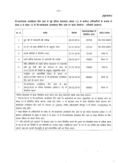 gp-5400-group-b-officers-completion-of-4-years-railway-board-order-pay-fixation-illustration