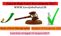 Gujarat High Court Recruitment 2017– 109 Stenographer