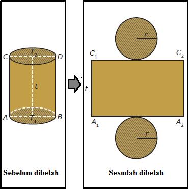 Jika sebuah tabung direbahkan dibelah dengan cara memotong sepanjang ruas  garis AC 7cabfc1baa