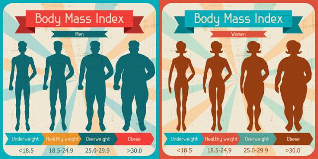 Những điều quan trọng cần biết khi tập gym giảm cân cho nữ
