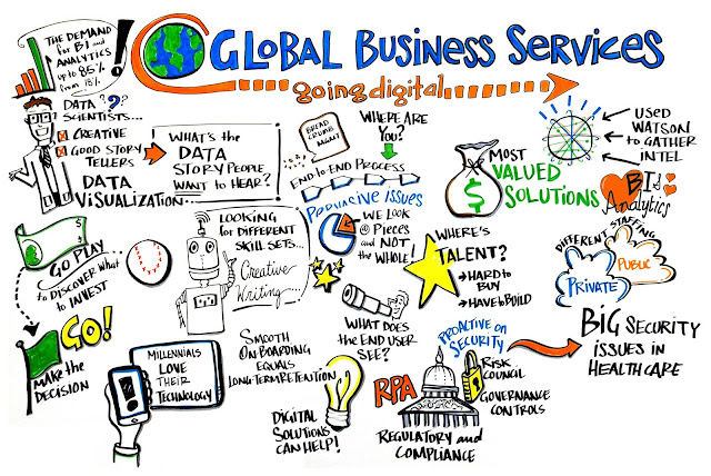 The Importance of Strategy and Governance for Global Business Services