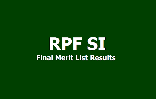 RPF SI Final Merit List Results 2019