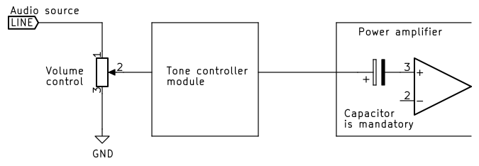Stereo tone controller with transistors · One Transistor