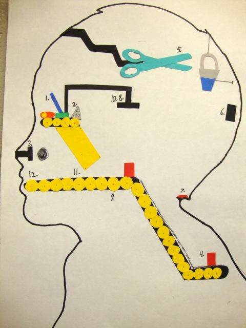 Rube Goldberg Drawing Plan