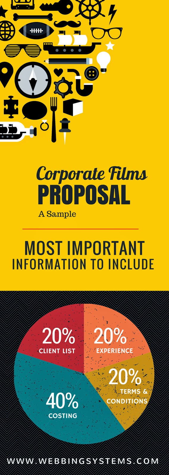 corporate film making in mumbai - proposal