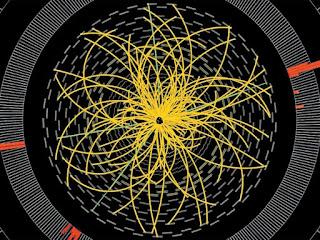 Punto di riferimento fisica moderna: Modello Standard
