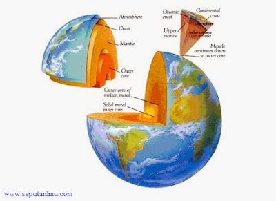 Pengertian Litosfer dan Lapisan-Lapisan Bumi Lengkap