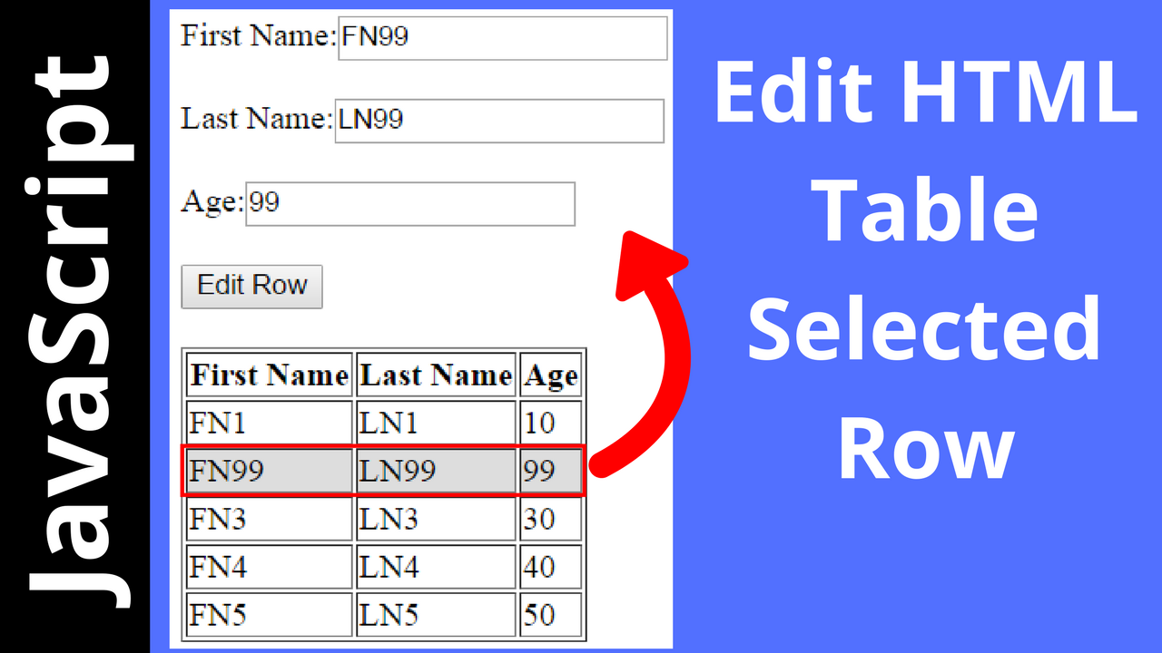 Javascript edit html table row c java php for Html table row