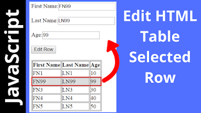 edit html table selected row using javascript