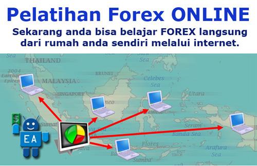 Cara mudah trading forex