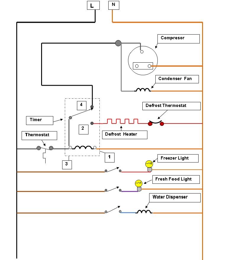 Circuito Electrico Heladera Comercial : Consultas refrigeracion y aire acondicionado diagrama