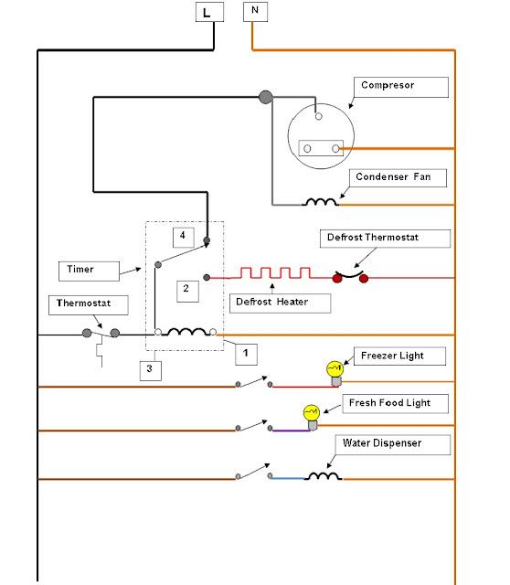 Consultas Refrigeracion Y Aire Acondicionado Diagrama