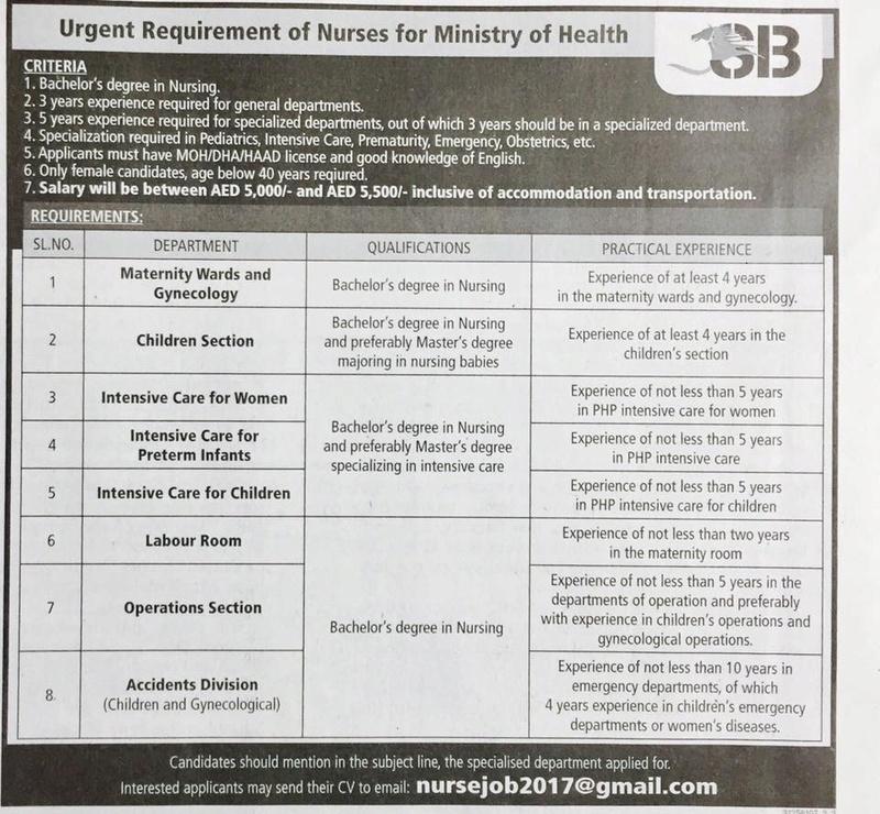 وظائف فى وزارة الصحة فى الإمارات