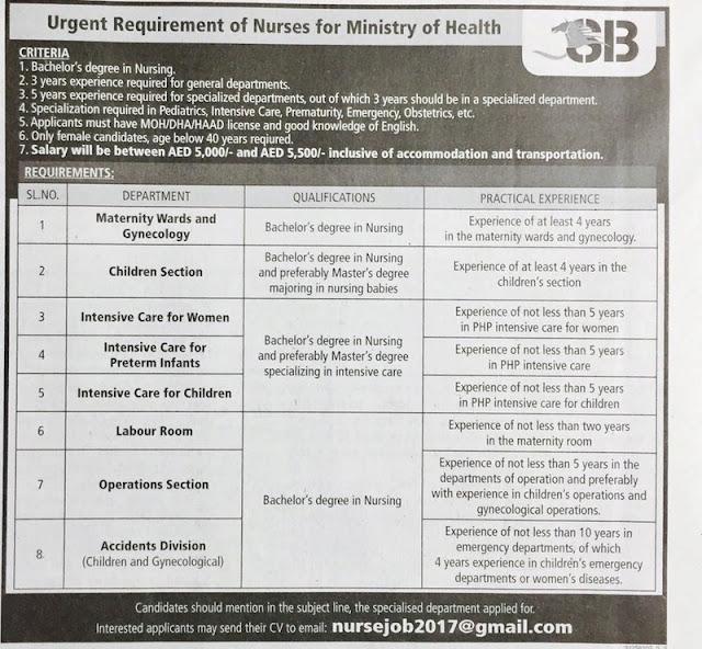 وظائف خالية وزارة الصحة الإمارات %D9%88%D8%B2