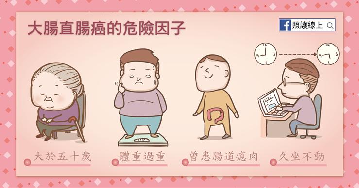 大腸直腸癌的危險因子