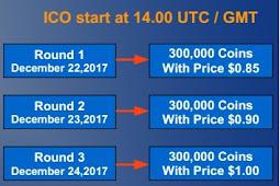 Bcc-Cash.co Peluang Bisnis Cryptocurrency Tahun 2018