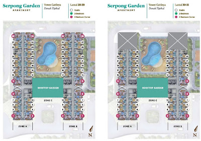Floorplan Serpong Garden Apartment