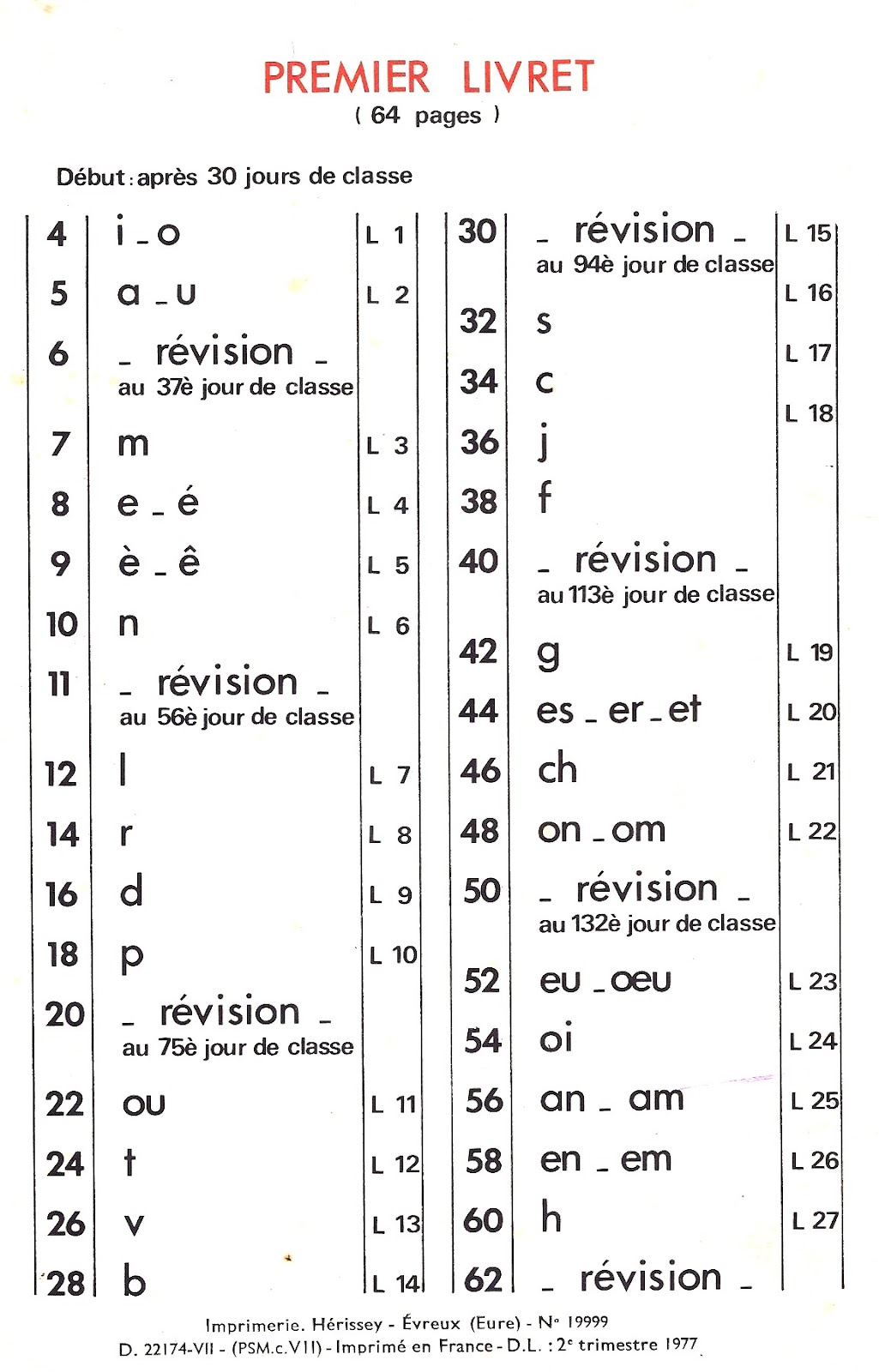manuels anciens r 233 mi et 1er livret grand format
