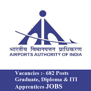 Airports Authority of India, AAI, ITI Apprentices, Apprentice, ITI, Graduation, freejobalert, Sarkari Naukri, Latest Jobs, Hot Jobs, aai logo