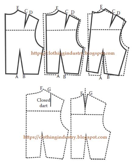 Pivot point method for back bodice