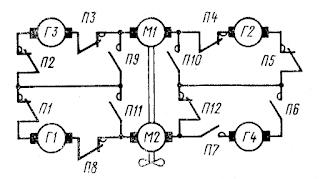 Схема прохождения главного тока ГЭУ