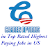 Top -Rated Highest Paying Jobs in the US | Best Jobs in America