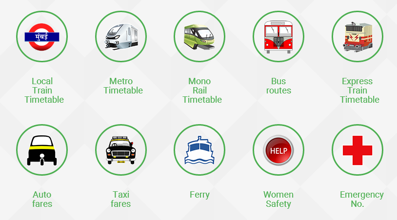 M-Indicator upgraded for all smartphones with new Central Railway, Metro Railway and Railway Police Connect button