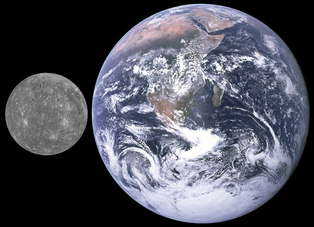 Comparison of the Earth to Mercury