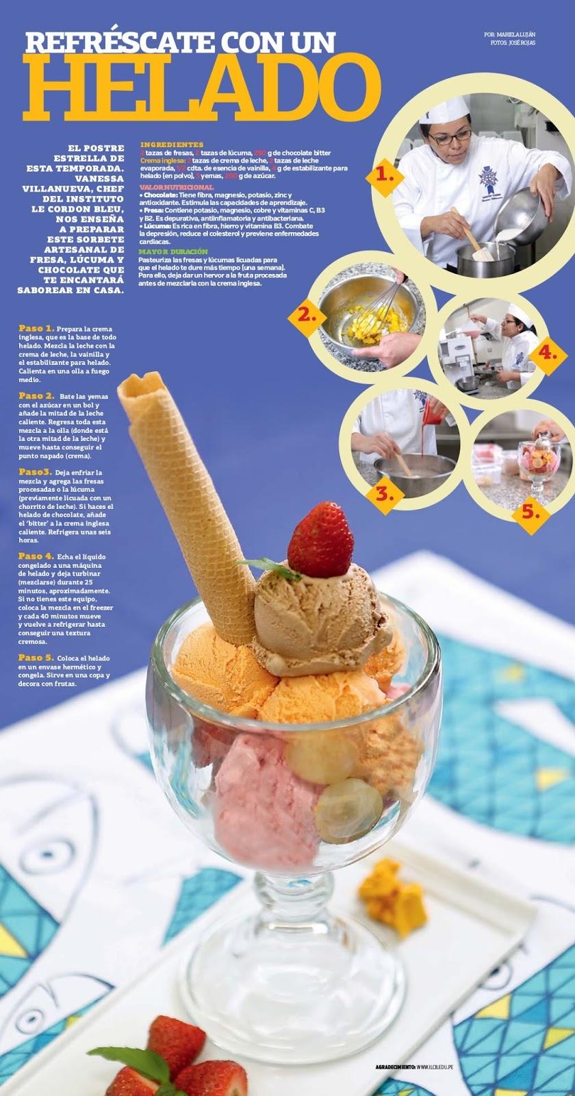 como hacer helado de chocolate casero con maquina