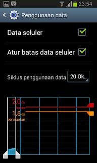 Cara Efektif Membatasi Kuota Data di HP Android