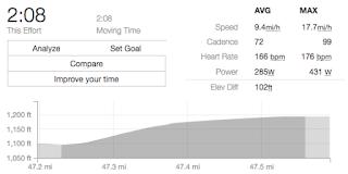 Brick Road Climb - Strava Segment
