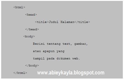 Daftar Materi Ajar Pemrograman Web Dasar Kelas 10 SMK