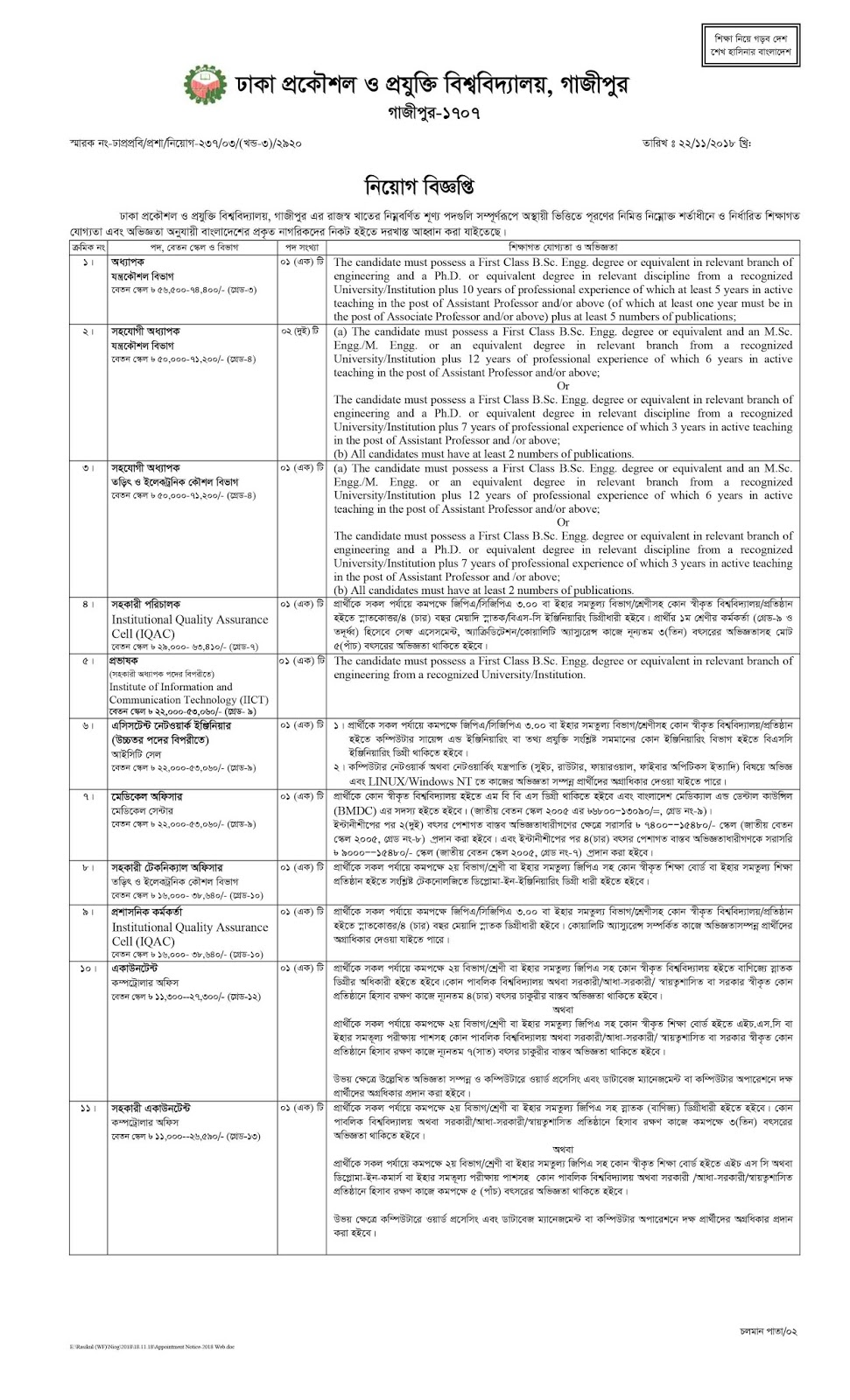 Dhaka University of Engineering & Technology (DUET) Professor, Lecturer, Officer and Technician Recruitment Circular 2018