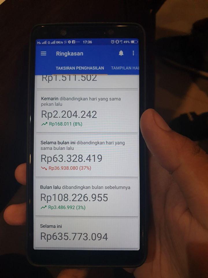 Pemilik Dashboard Google Publisher Mencapai Penghasilan Rp 600 juta (Dia Masih Berusia 19 Tahun dan Lulus tahun 2018)