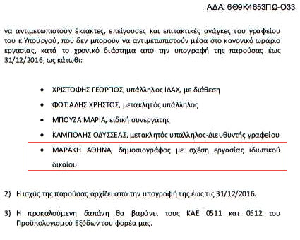 Αθηνά Μαράκη, ΦΕΚ