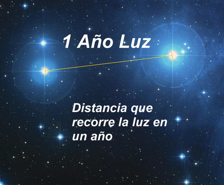 Astronom a a tu alcance introducci n a la f sica 2 el - Anos luz castellana ...