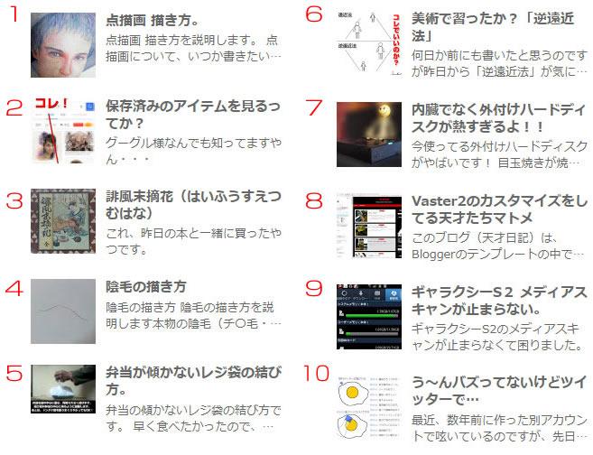 ブログのトップ10の画像