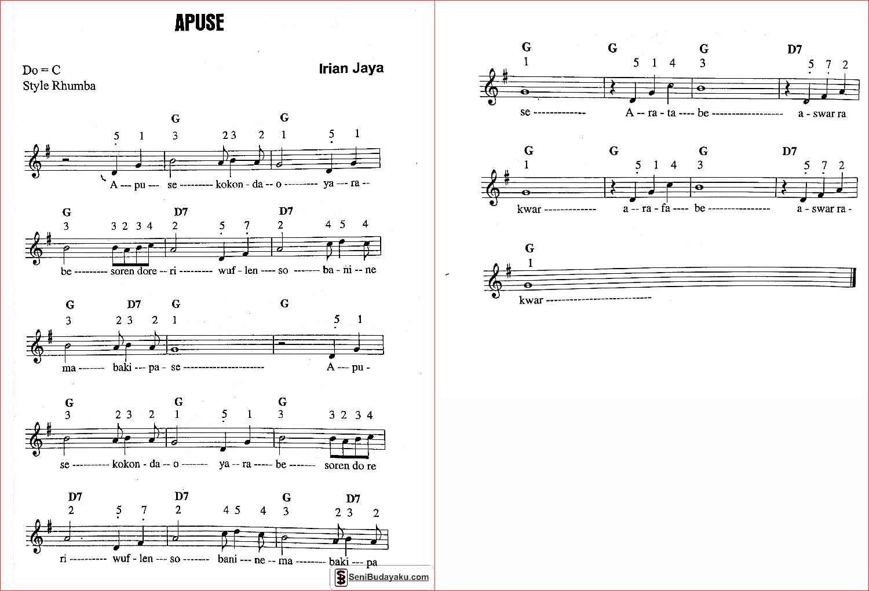 Lirik Lagu Apuse Dari Papua Lengkap Not Angka Chord Dan Artinya Seni Budayaku