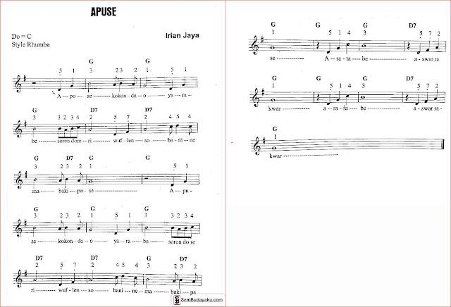 gambar-lirik-dan-not-angka-lagu-apuse-papua-barat