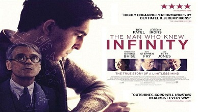 Ramanujan-The Man Who Knew Infinity Movie Online