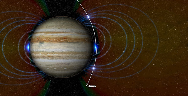 This graphic shows a new radiation zone Juno detected surrounding Jupiter, located just above the atmosphere near the equator. Also indicated are regions of high-energy, heavy ions Juno observed at high latitudes. Credits: NASA/JPL-Caltech/SwRI/JHUAPL