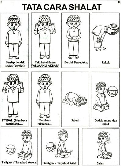 Agama Islam Sd Latihan Soal Uas Kelas 2 Semester 2